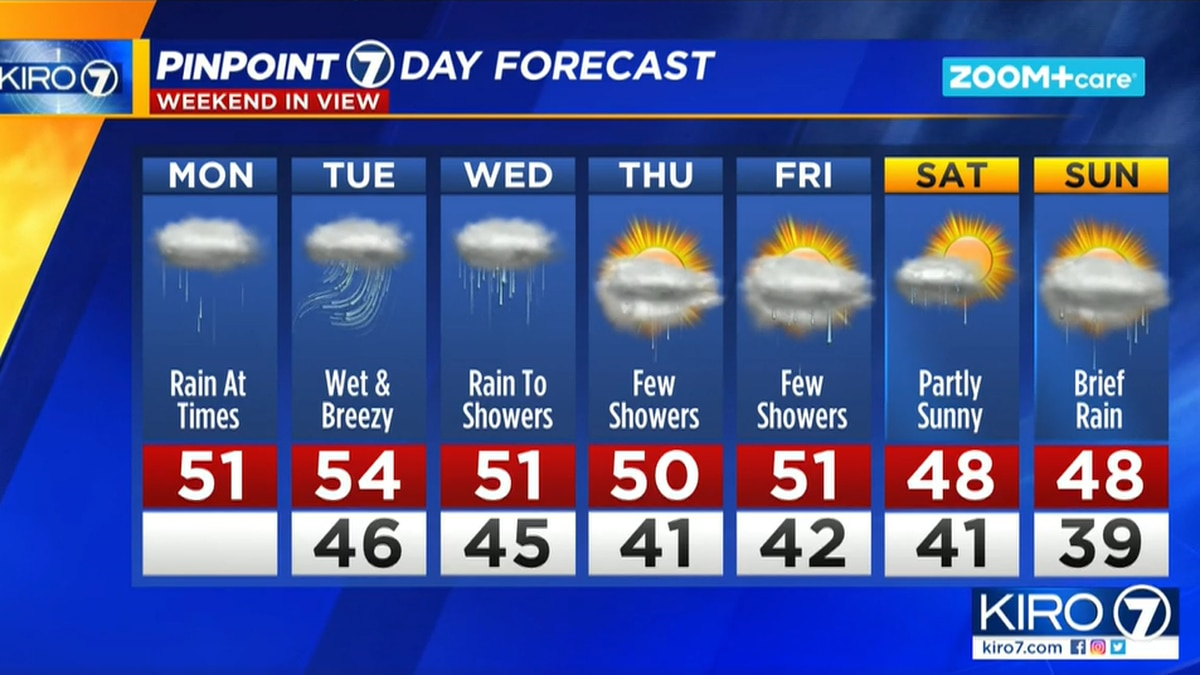 Wet week ahead in Western Washington